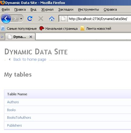 Dynamic data default page