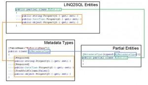 Metadata Scheme